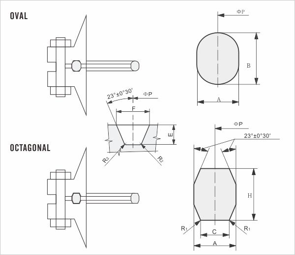 oval & octagonal